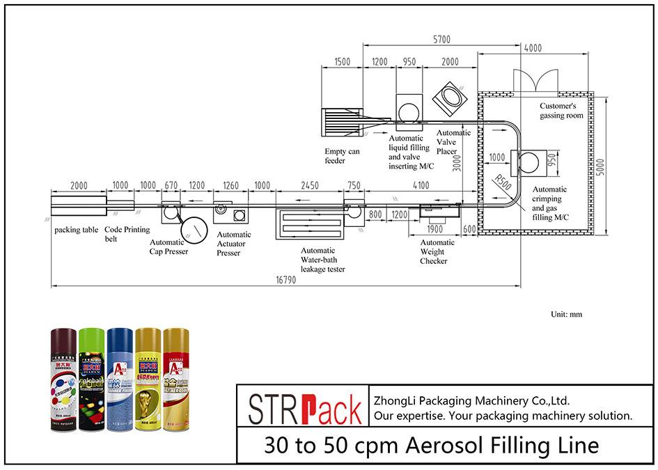 Linia do napełniania aerozolu od 30 do 50 cpm