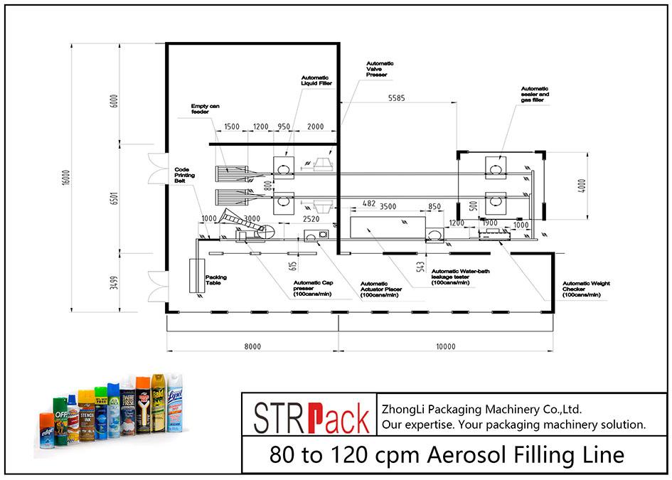 Linia do napełniania aerozolu od 80 do 120 cpm