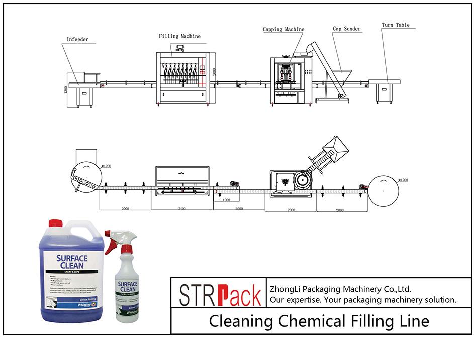 Automatyczne czyszczenie linii do napełniania chemikaliów