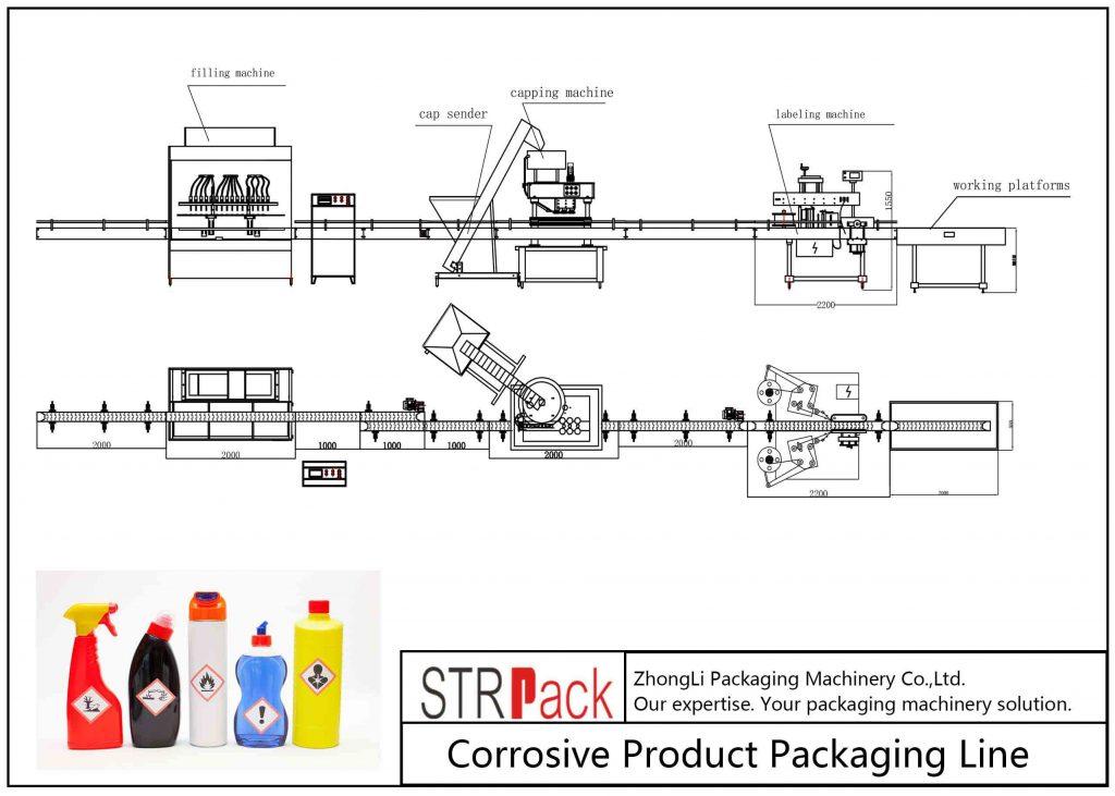 Automatyczna linia do pakowania produktów korozyjnych