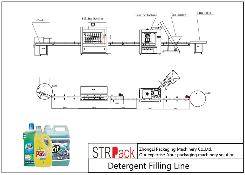 Automatyczna linia do napełniania detergentem