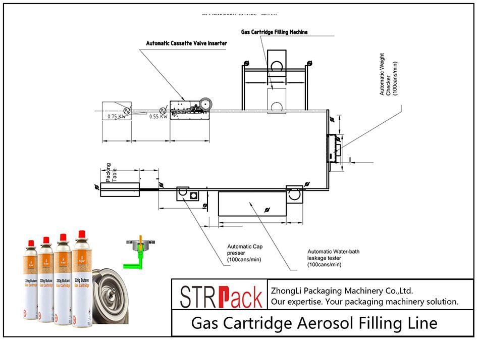 Automatyczna linia do napełniania aerozoli nabojami gazowymi