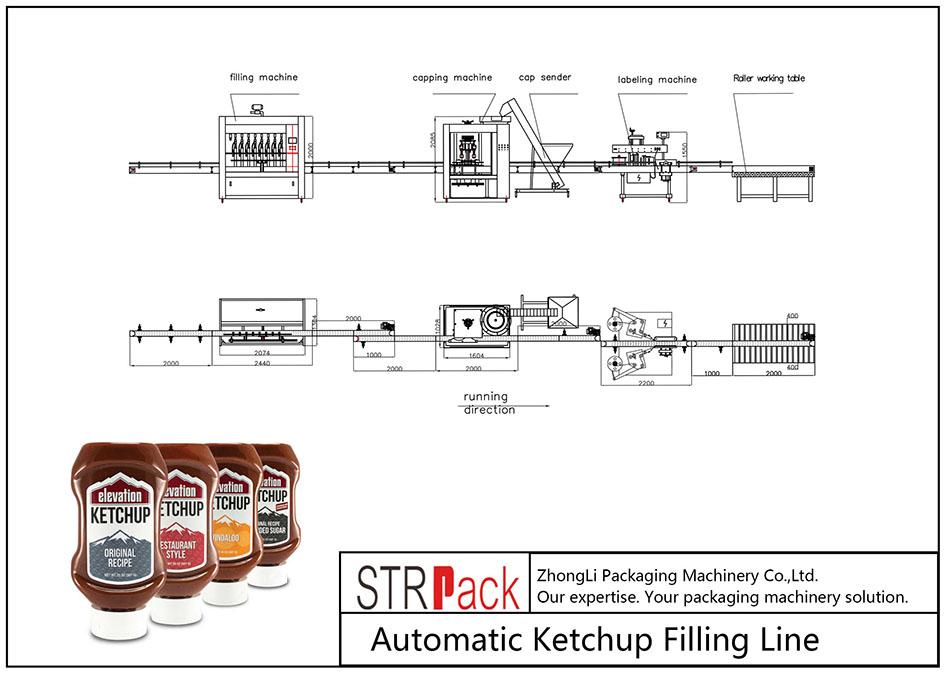 Automatyczna linia do napełniania keczupem