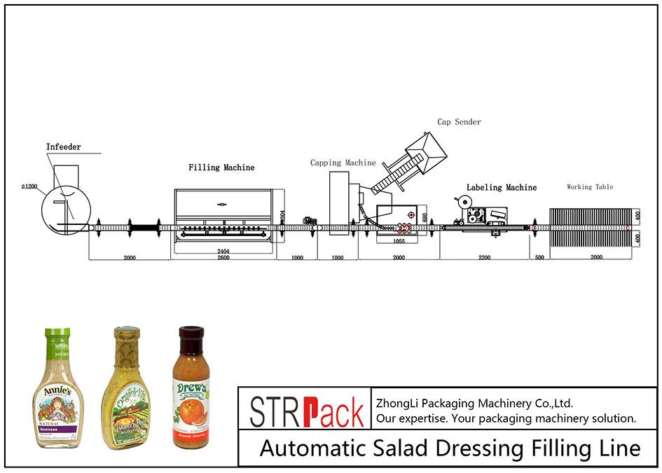 Automatyczna linia do napełniania sałatek