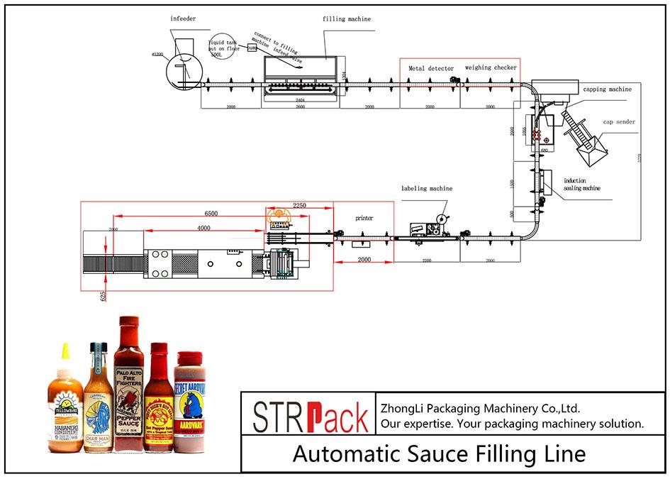Automatyczna linia do napełniania sosów