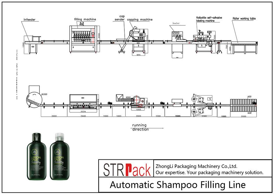 Automatyczna linia do napełniania szamponu