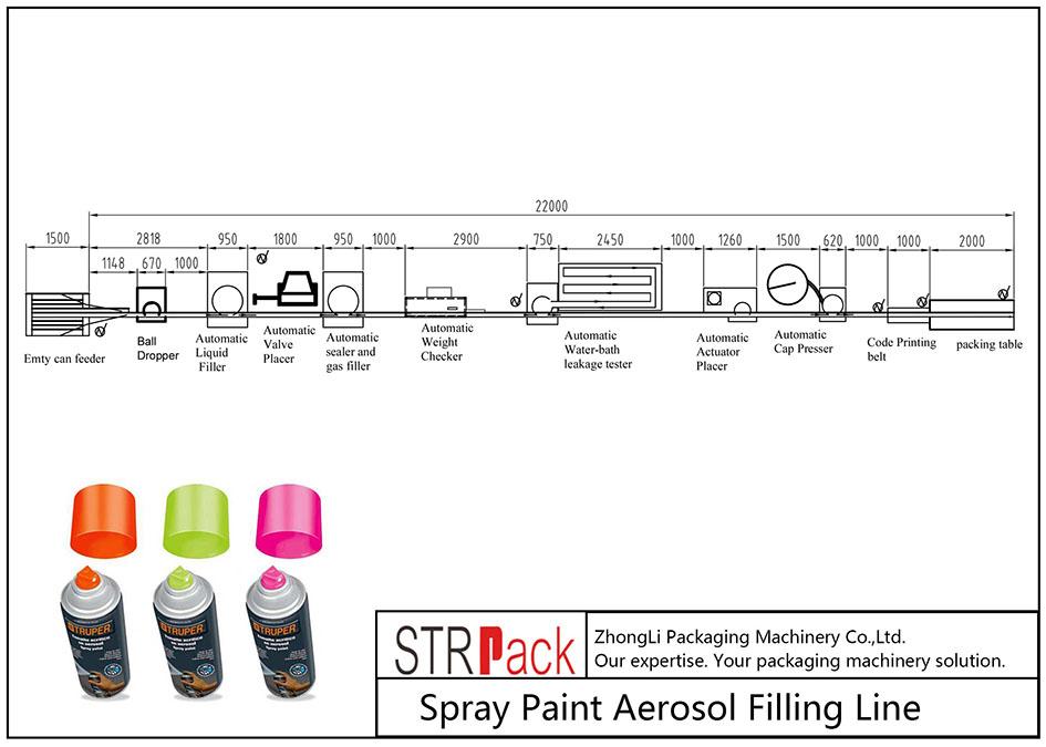 Automatyczna linia do napełniania aerozoli